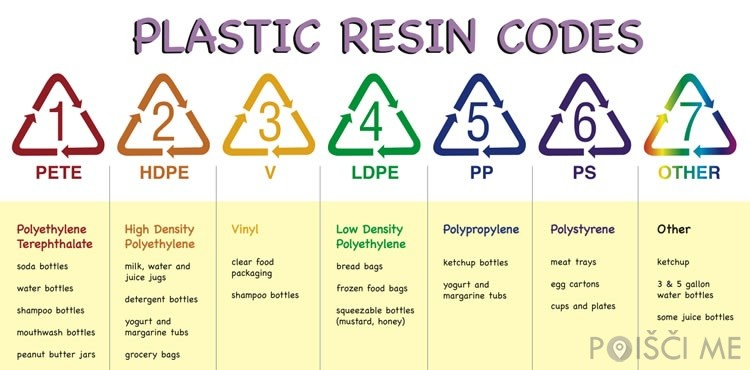 RESIN-SELL ABS HIPS PC PP PPS ITTIPAT PLASTIC Co ,ltd